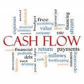 Cash Flow Word Cloud Concept with great terms such as return investment payments and more. poster