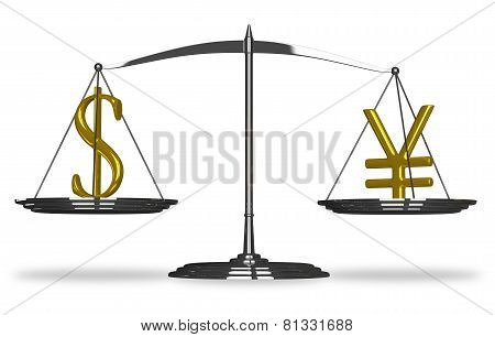 Dollar and yuan sign on scales isolated poster