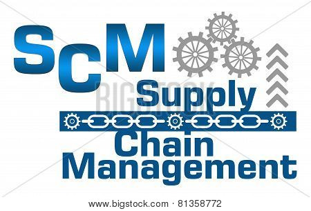 SCM - Supply Chain Management Gears Chains
