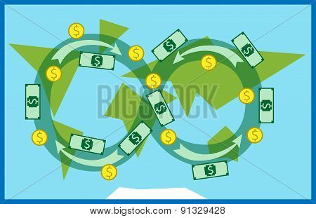 Money Circulating In World