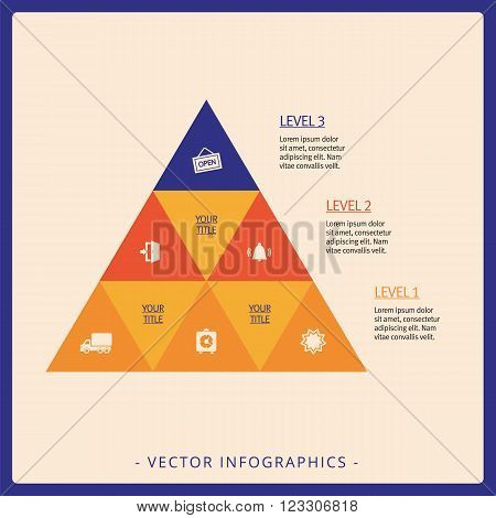 Editable template of triangle pyramid chart with three levels, icons, titles and sample text