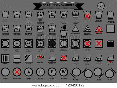 set of laundry symbols (wash, dry, dry clean, iron) explained. flat vector illustration