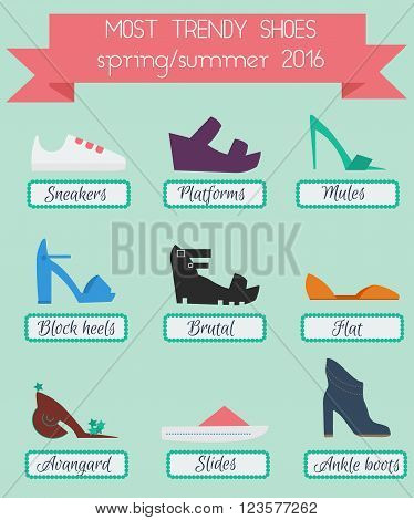 Trendy fashion shoes of spring summer 2016 infographic