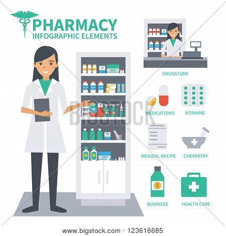 Pharmacy vector infographic elements. Woman pharmacist shows medicaments on showcase. Pharmacy icons set.