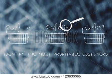 Analyzing Empty Vs Full Shopping Baskets, Most Profitable Customers