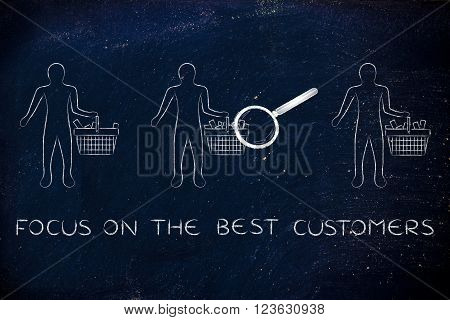 Analyzing Clients' Shopping Baskets, Focus On The Best Customers