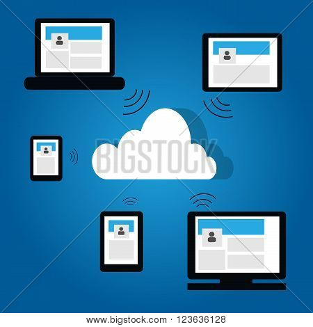 Cloud computing which the cloud is on the center and include device such as tablet smartphone notebook Personal Computer to the cloud on dark blue gradient background