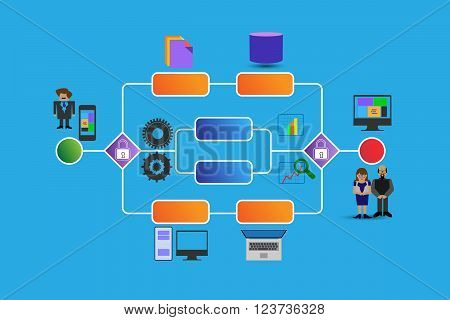 Concept of Business Process and workflow management