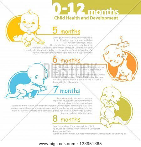Set of child health and development icon.  Presentation of baby growth from newborn to toddler with text. First year. Cute boy or gir of 0-12 months. Vector color illustration.