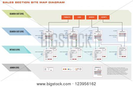 Internet Web Site Sales Navigation Map Structure Prototype Framework Diagram