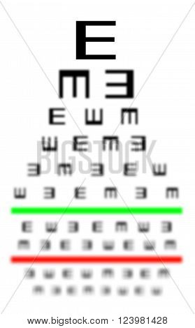 Eyesight Concept - Eyesight Getting Worse