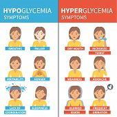 Diabetes vector infographic. Hypoglycemia and hyperglycemia symptoms. Infographic elements. poster