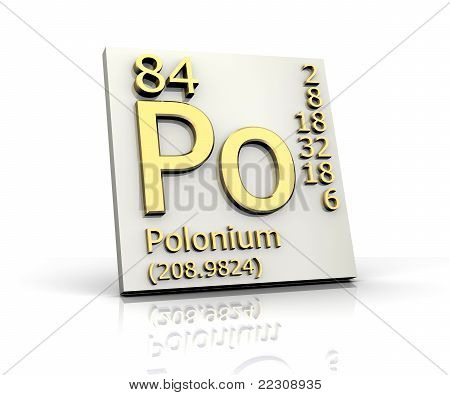 Polonium Form Periodic Table Of Elements