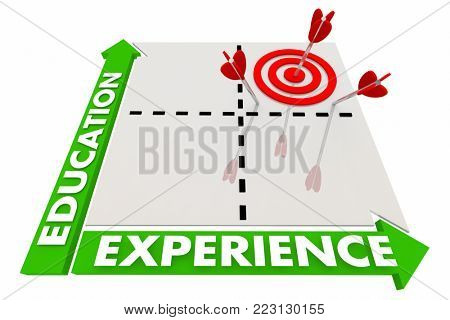 Education Vs Experience Matrix Best Choice Ideal Candidate 3d Illustration