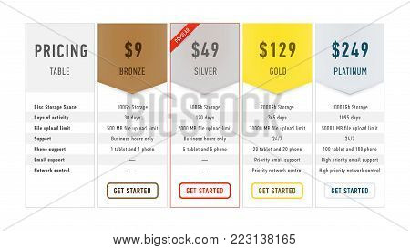 Collection of pricing plans for websites and applications. Flat hosting table banner. Vector illustration of template web pages