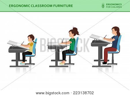 Children ergonomic. Wrong and correct sitting pose of a kid near the table