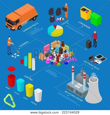 Garbage Recycling Infographics Concept 3d Isometric View Waste Sorting Types Recycled Bins on a Blue Background. Vector illustration