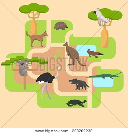 Animals living in Australia, a protected area, a hunting ground, a territory of the zoo