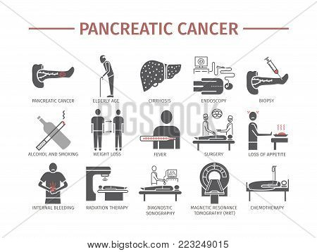 Pancreatic Pancreas Cancer Symptoms. Causes. Diagnostics. icons set. Vector signs for web graphics.