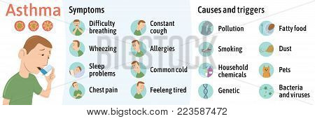 The symptoms and causes of asthma, infographics. Vector illustration for medical journal or brochure. Young man using asthma inhaler. Vector illustration.
