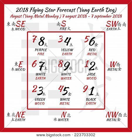 Flying star forecast 2018. Chinese hieroglyphs numbers. Translation of characters-numbers. Lo shu square. 2018 chinese feng shui calendar. 12 months. Yang Earth Dog Year. Feng shui calendar by months.