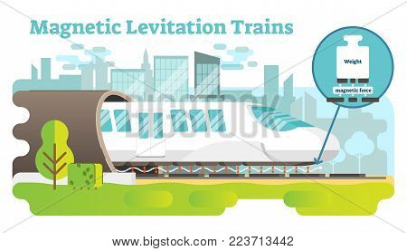 Magnetic levitation train concept illustration. Future science and technology.