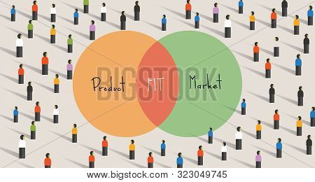Product Market Fit Means Being In A Good Market With A Product That Can Satisfy That Market. Minimum