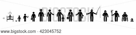 Life Cycle Stick Figure Man, People, Human Sequence Ageing Process Vector Icon Set. Growing Up Male,