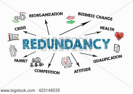 Redundancy. Crisis, Business Change, Health And Competition Concept. Information And Illustration On
