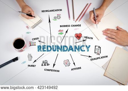 Redundancy. Crisis, Business Change, Health And Competition Concept. The Meeting At The White Office