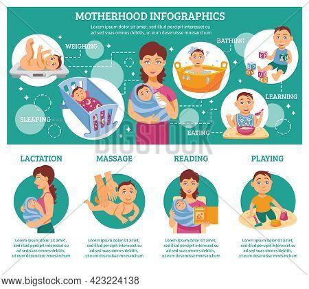 Motherhood Infographic Set With Baby Life Symbols Flat Vector Illustration