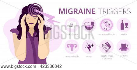 Headache, Migraine, . An Image With Triggers That Cause Migraines. Cartoon Illustration For Informat