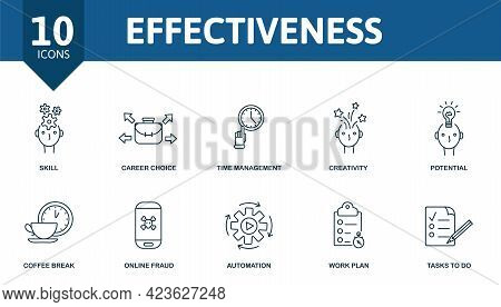 Effectiveness Icon Set. Contains Editable Icons Productivity Theme Such As Skill, Time Management, P