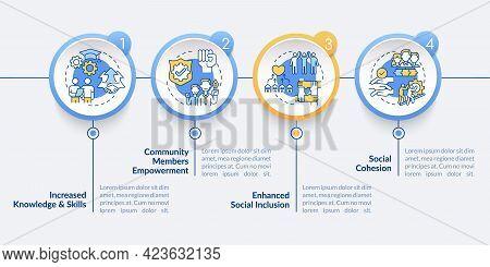 Society Progress Benefits Vector Infographic Template. Empowerment Presentation Outline Design Eleme