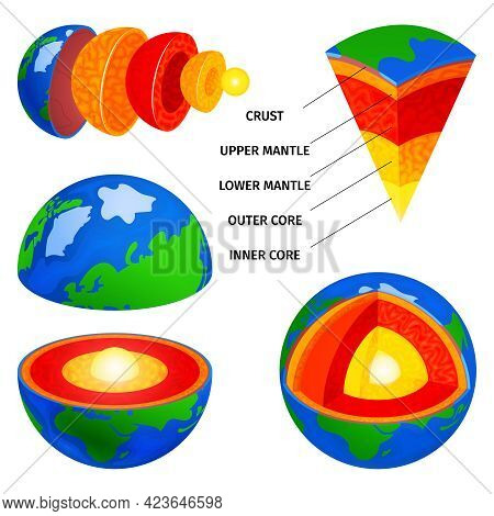 Internal Earth Structure Colored Set With Detailed Parts Of Planet From Core To Mantle And Crust Iso