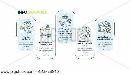 Society Progress Vector Infographic Template. Rural-urban Linkages Presentation Outline Design Eleme