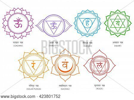 Tantra Sapta Chakra Meaning Seven Meditation Wheel Various Focal Points Used In A Variety Of Ancient
