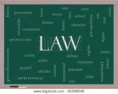 Law Word Cloud Concept On A Blackboard