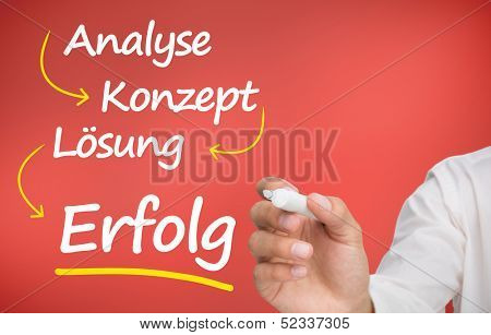 Businessman's hand writing german words about success on red background
