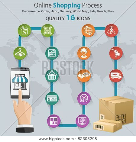 Internet Shopping Infographic