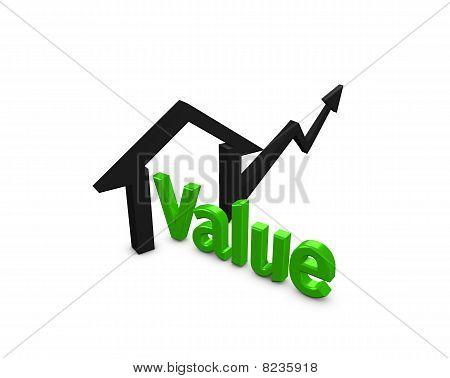 Homevalue