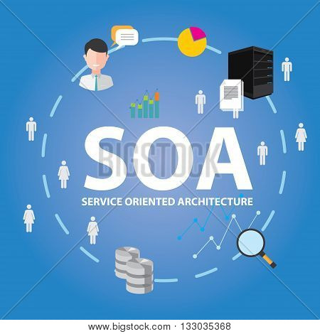 soa service oriented architecture vector illustration concept