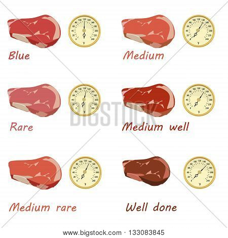 Vector illustration degrees of steak doneness icons set. Blue rare medium well well done. Thermometer shows necessary temperature