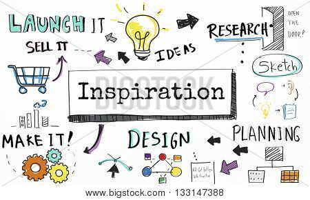 Inspiration Ideas Motivation Creative Innovation Concept