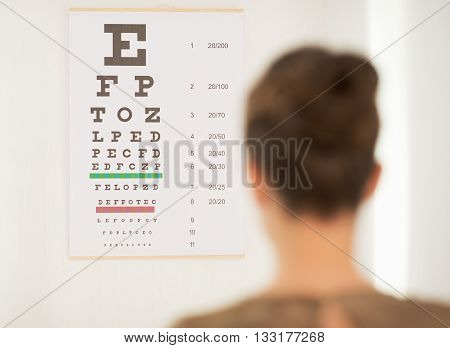 Seen From Behind Woman Testing Vision With Snellen Chart