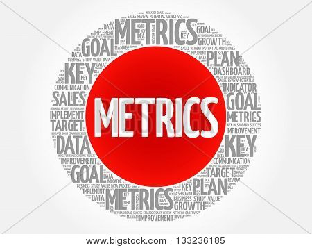 Metrics Circle Word Cloud