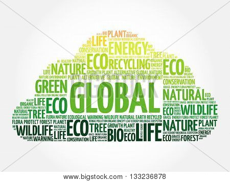 Global Word Cloud