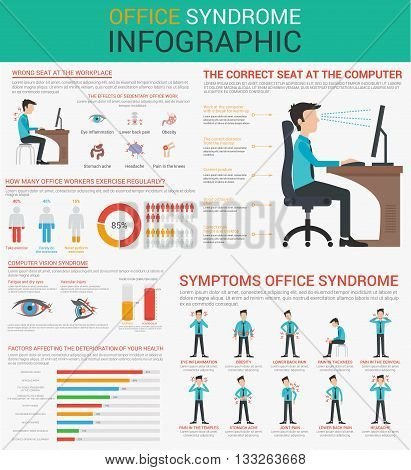 Office syndrome Infographics presentation design with graphics, diagrams, graphs. Concept Vector flat illustration. Presentation template Design. Wrong sitting in the workplace. EPS 10