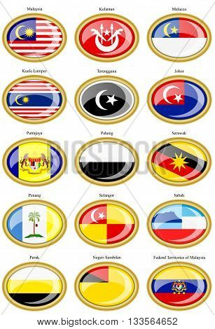 Flags Of The Malaysian States