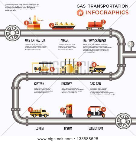 Gas transportation infographics with delivery process from production platform to consumers on white background vector illustration